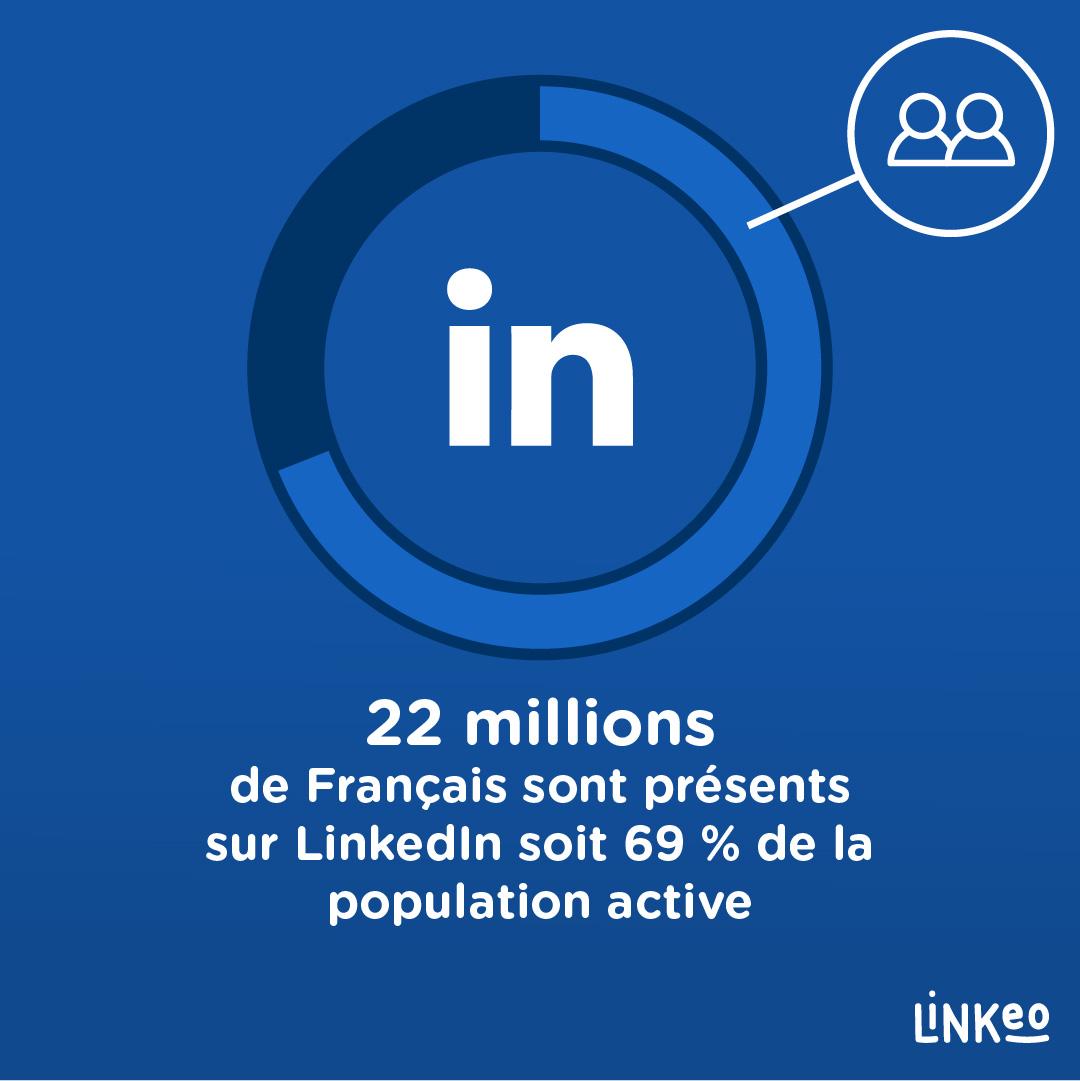 linkedin-chiffres-2021