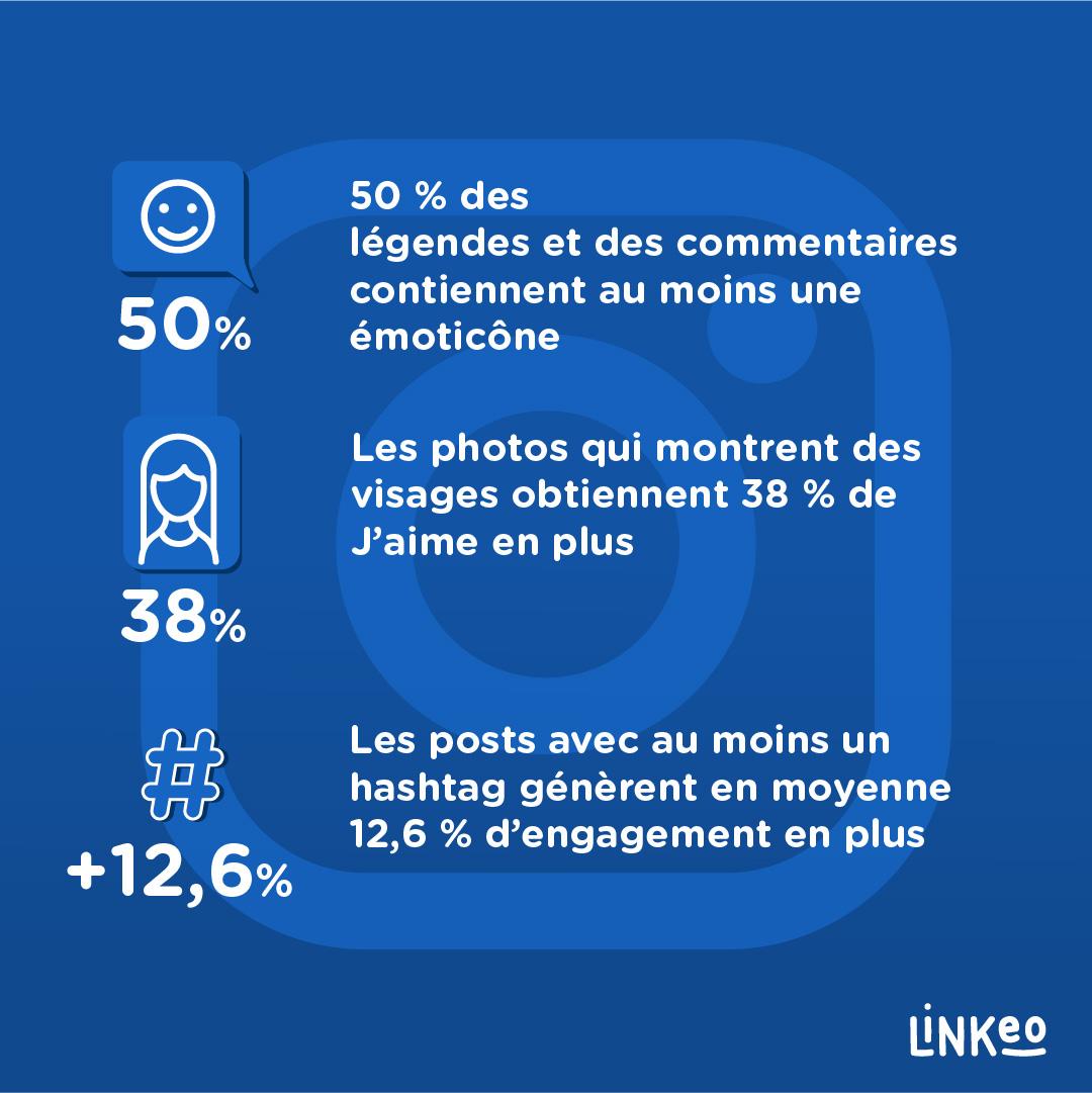 instagram-chiffres-2021