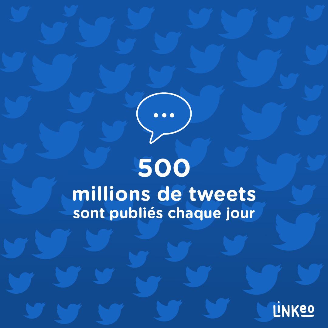 chiffres-twitter-2021-linkeo